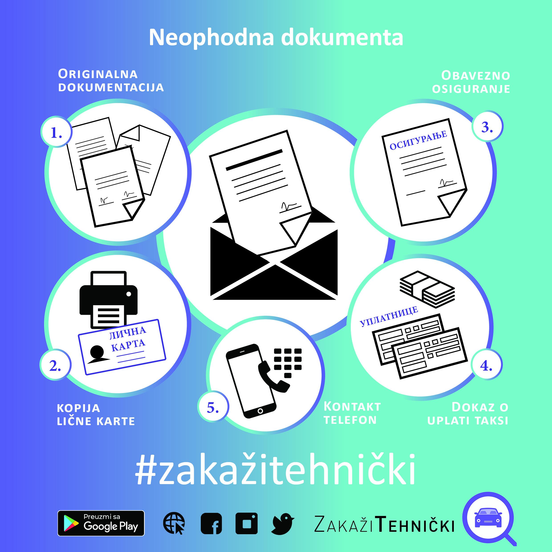 neophodna dokumenta za prvu registraciju vozila tokom trajanja vanrednog stanja